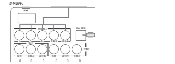 产品特色详情 海信TLM26V66C液晶电视是最新推出的超高性价比的高清液晶电视,具有USB视频解码能力、全新外观、新操作界面等显著特点;采用的MST芯片可以解码MPEG2等主流视频格式,USB播放在上一代仅仅能播放图片和音频的前提下添加了USB蓝光高清播放功能,通过USB接口即可尽享饕餮视觉盛宴!