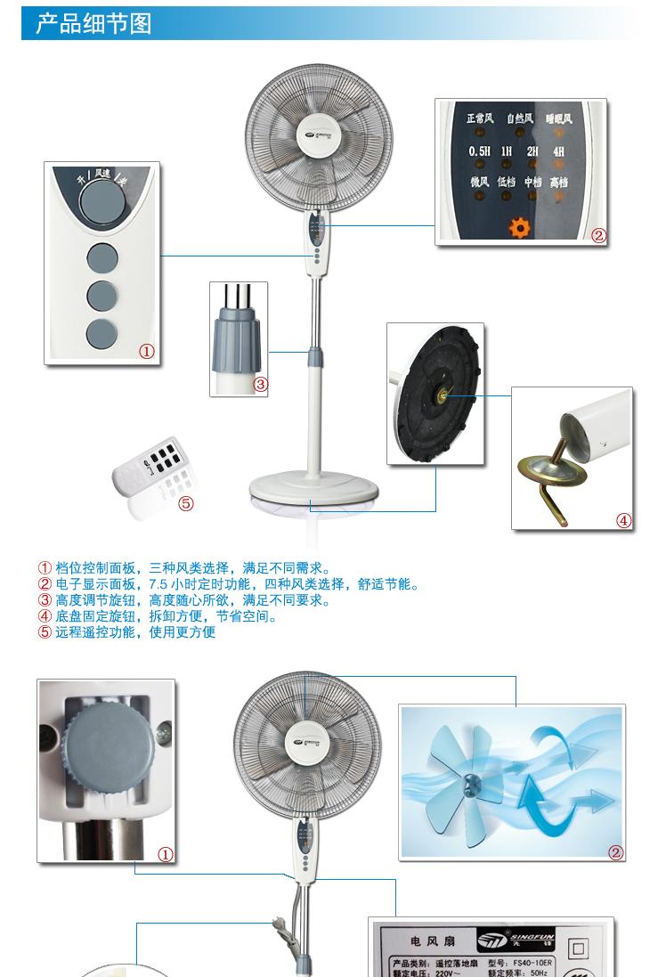 2,台式,落地式电风扇必须使用有安全接地线的三芯