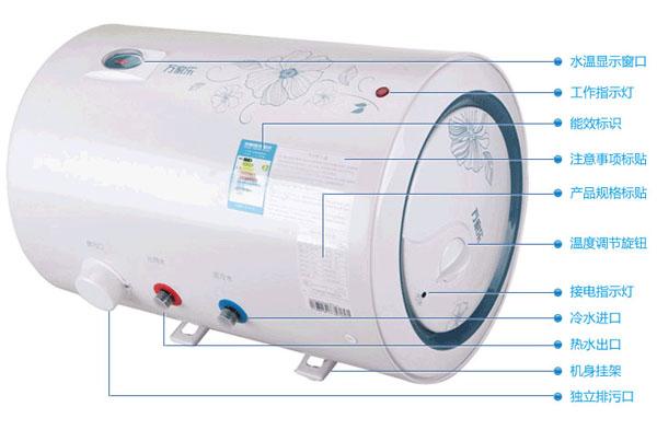 万家乐d50-hk6fzx电热水器